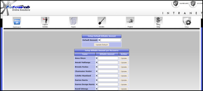 Time And Attendance Management Software Time And